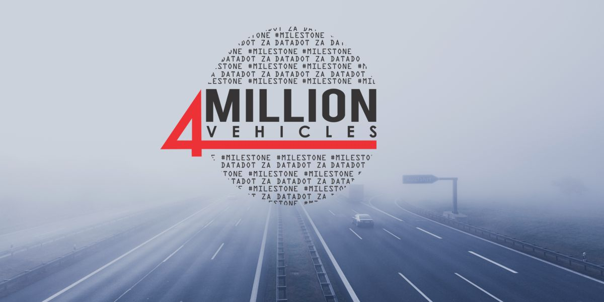 DataDot 4 Million Milestone Achieved