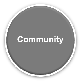 DataDot SA Core Value Community