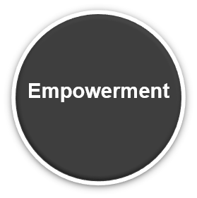 DataDot SA Core Value Empowerment