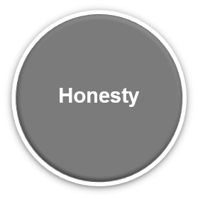 DataDot SA Core Value Honesty