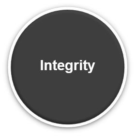 DataDot SA Core Value Integrity