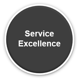 DataDot SA Core Value Service Excellence